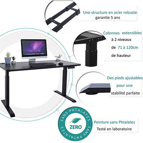 Bureau-assis-debout-électrique-Kqueo-K-Lift-X2-noir-benefices