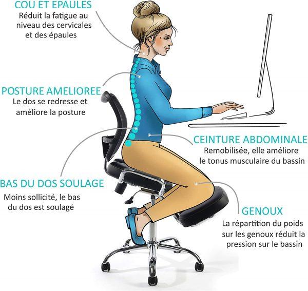 Chaise de bureau Kqueo benefices santé